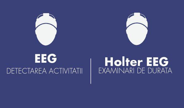 EEG – Holter EEG